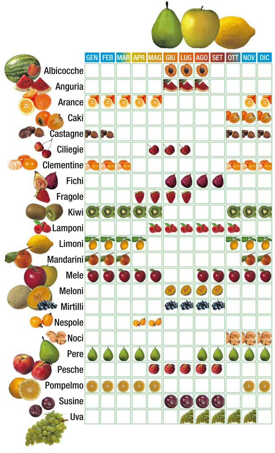calendario frutta eco menù